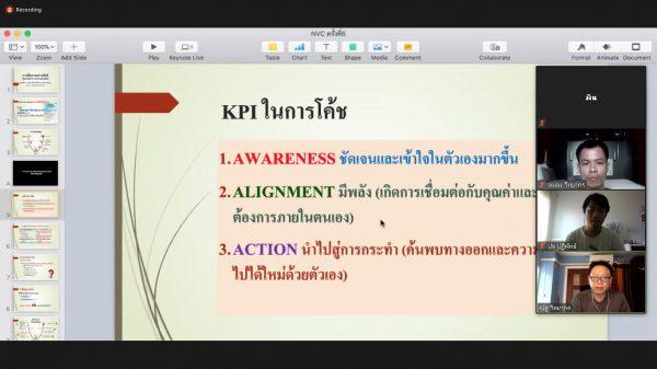 KPI_Coach